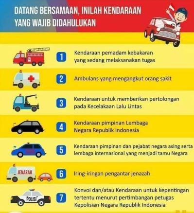 Prioritas Kendaraan Ketika Di Jalan Raya